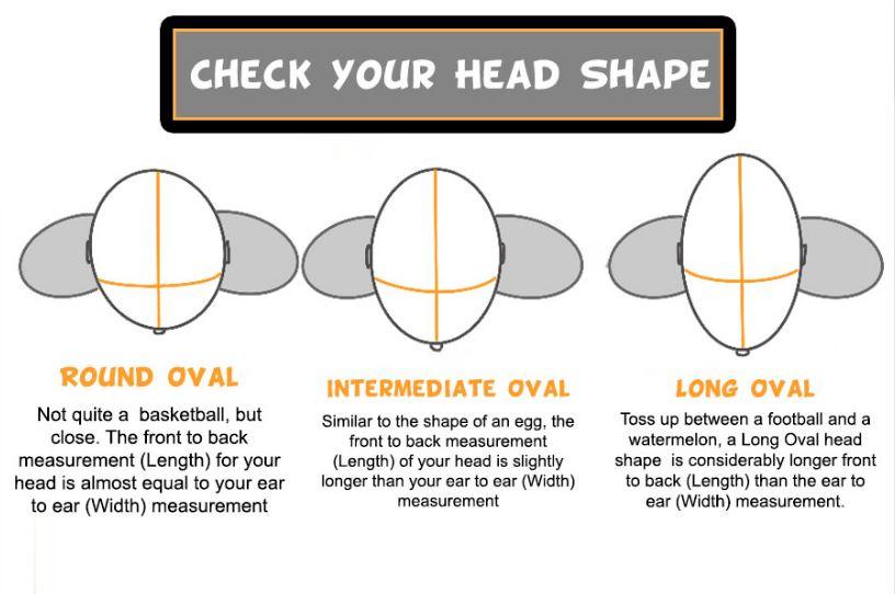 Helmet Head shape guide
