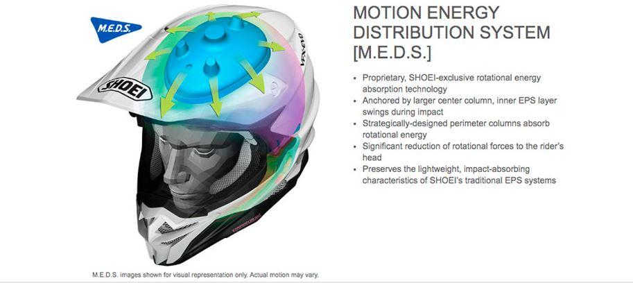 hoei VFX-EVO MEDS system